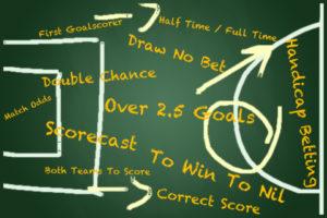 pronosticos deportivos apuestas hoy jueves 1 septiembre del 2016 en bet365