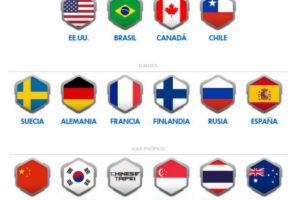 selecciones nacionales en el mundial de overwatch